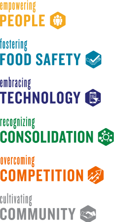 influencers people consolidation food safety competition technology community