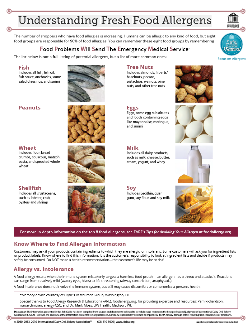Understanding Fresh Food Allergens