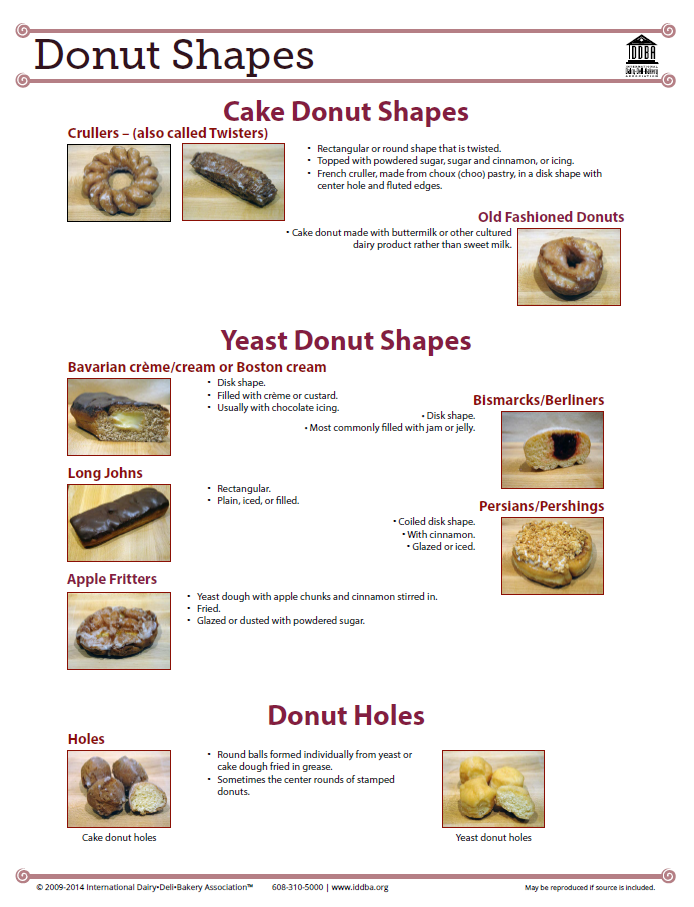 Donut Shapes