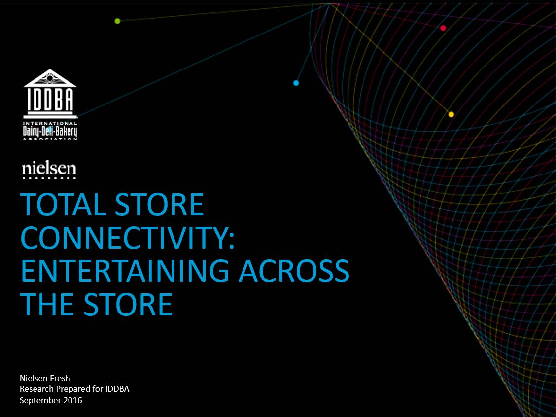 Total Store Connectivity: Entertaining Across the Store