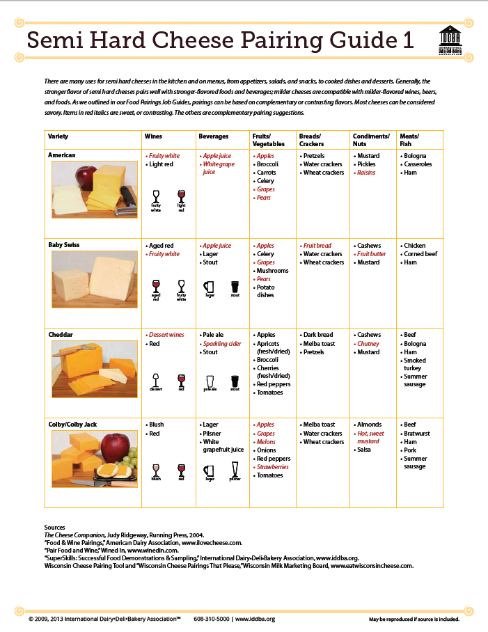 Semi Hard Cheese Pairing Guide 1